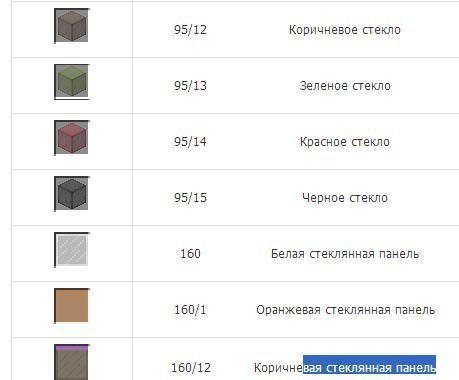 id предметов в unturned с картинками на русском